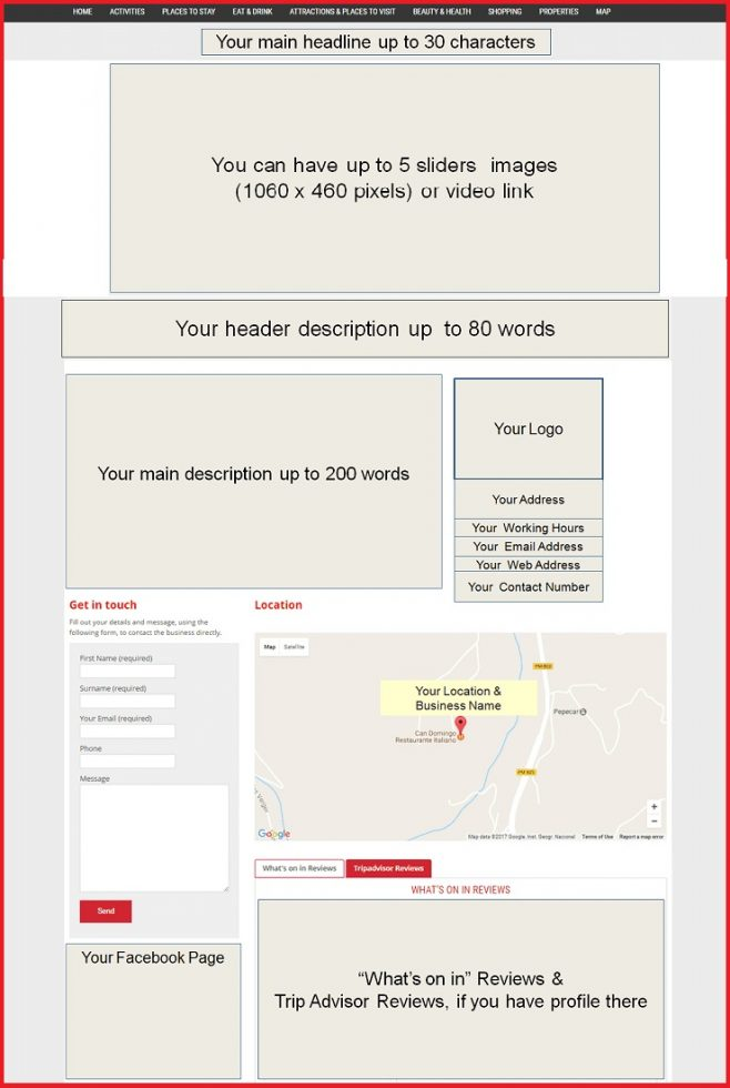 Sales Page Layout when Advertise in South West London